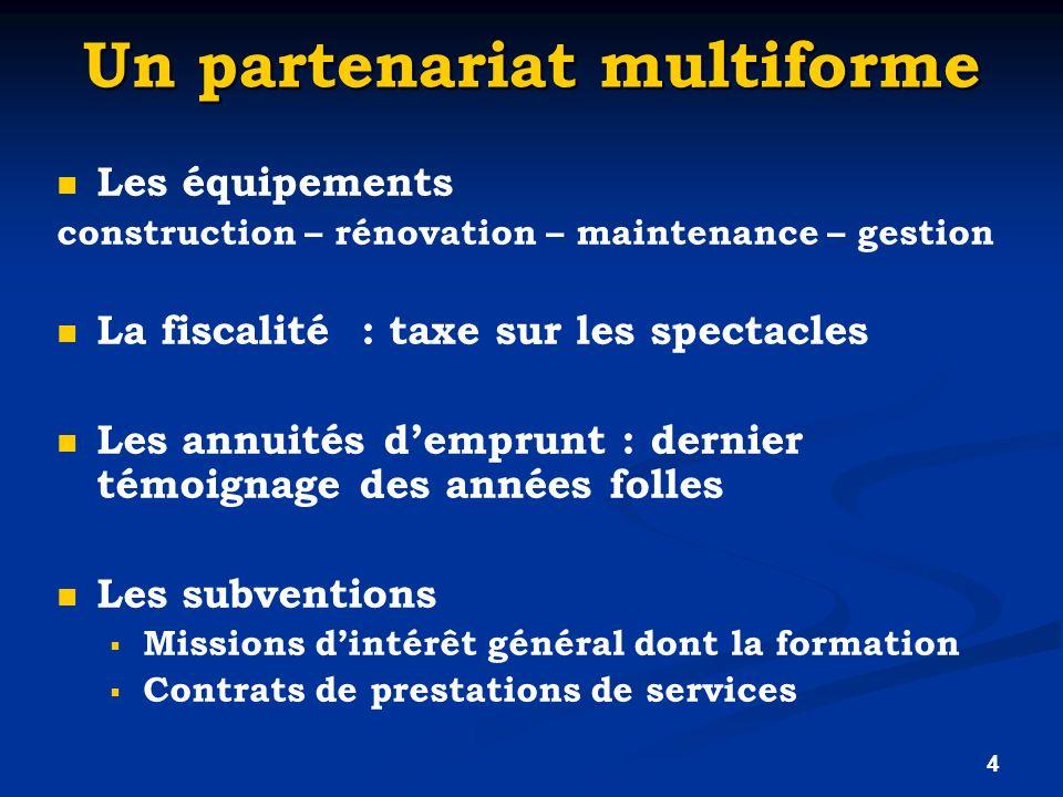 4 Un partenariat multiforme Les équipements construction – rénovation – maintenance – gestion La fiscalité : taxe sur les spectacles Les annuités demp