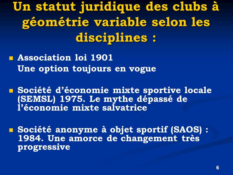 7 Société anonyme sportive professionnelle (SASP) 1999 Une avancée récente très prisée par certaines disciplines Entreprise unipersonnelle sportive à responsabilité limitée (EUSRL) Un manque dintérêt évident de la part des clubs