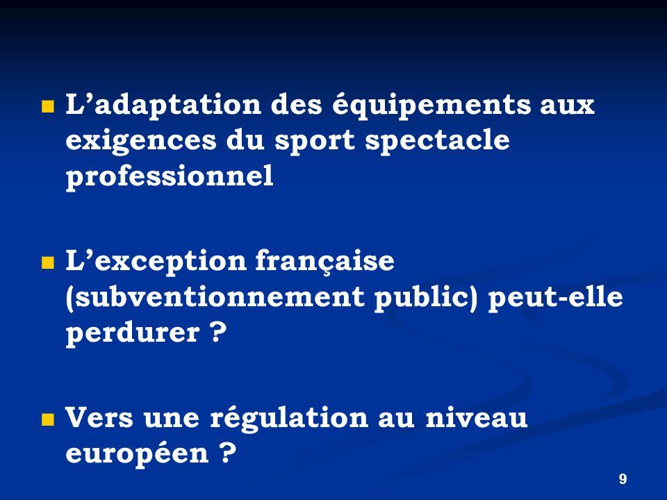 9 Ladaptation des équipements aux exigences du sport spectacle professionnel Lexception française (subventionnement public) peut-elle perdurer ? Vers