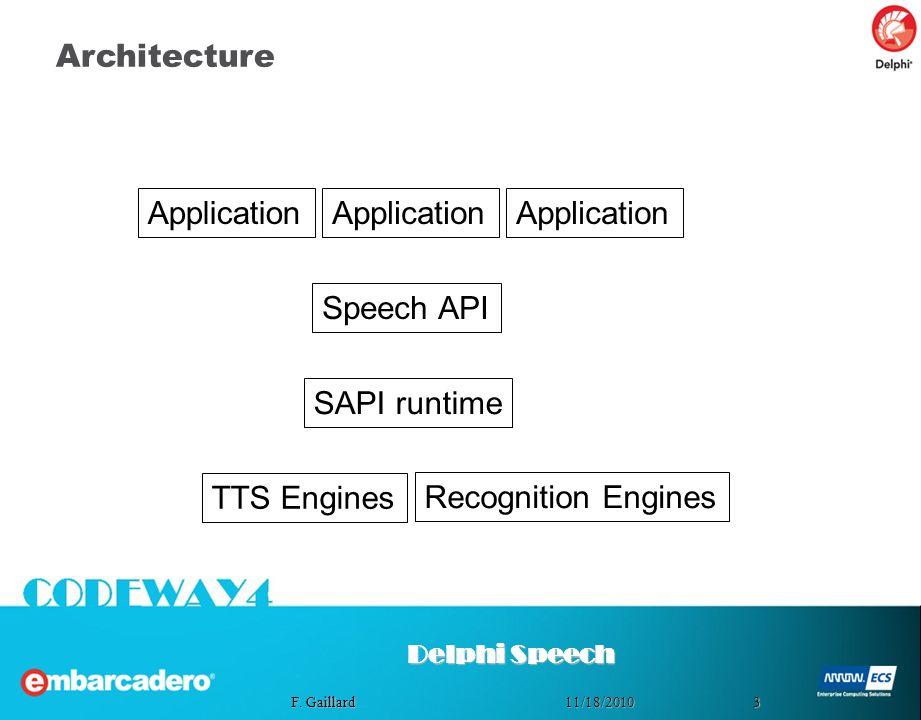 311/18/2010 F. Gaillard Architecture Delphi Speech Recognition Engines TTS Engines SAPI runtime Speech API Application