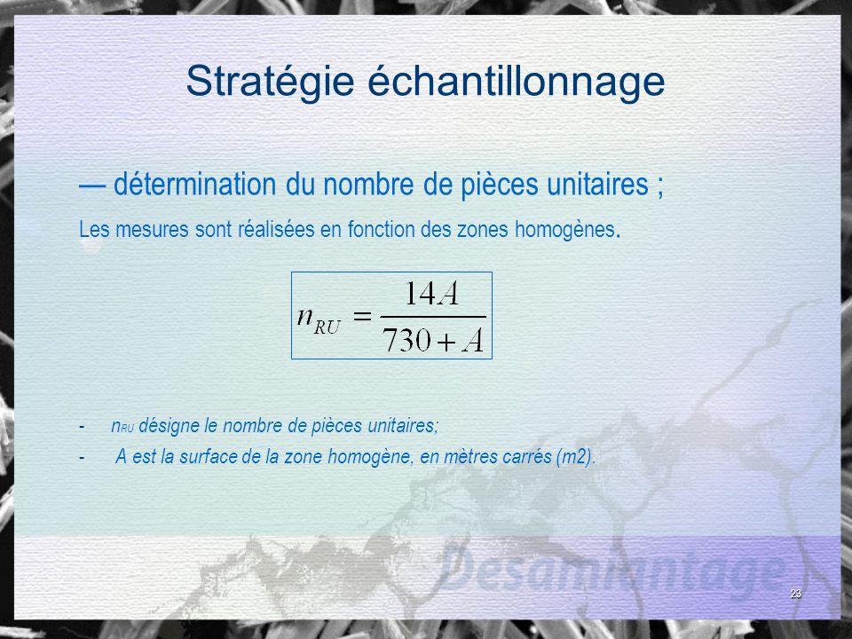23 Stratégie échantillonnage détermination du nombre de pièces unitaires ; Les mesures sont réalisées en fonction des zones homogènes. - n RU désigne