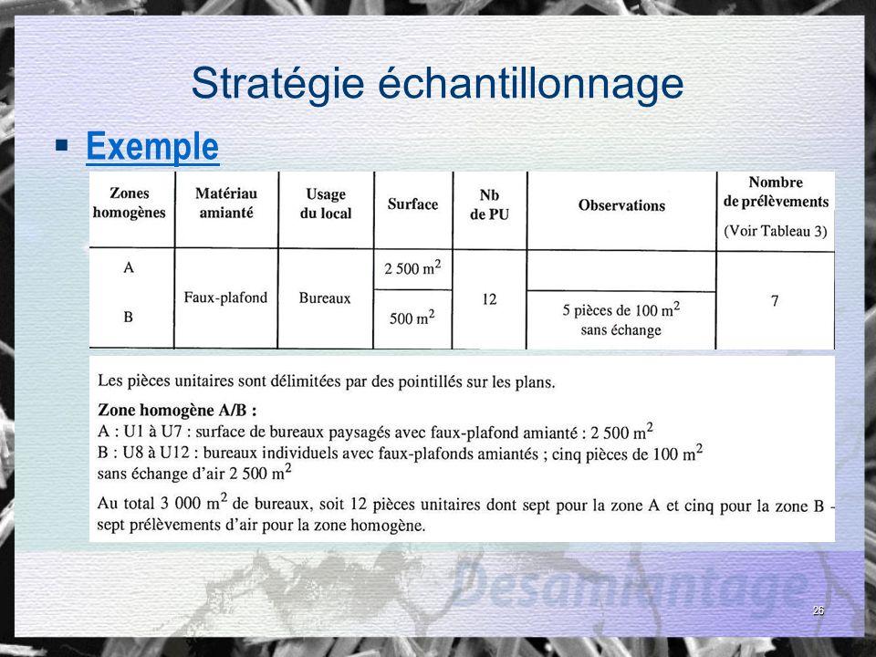 26 Stratégie échantillonnage Exemple