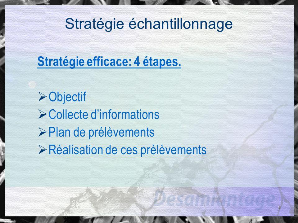 Stratégie efficace: 4 étapes. Objectif Collecte dinformations Plan de prélèvements Réalisation de ces prélèvements 5 Stratégie échantillonnage