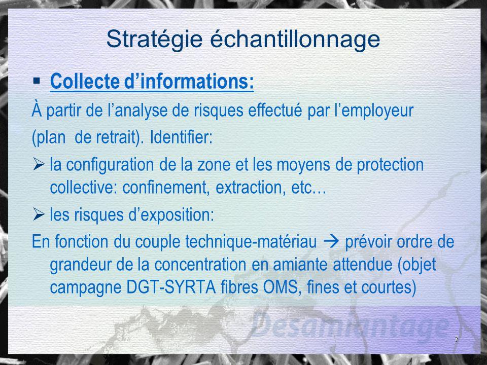 Collecte dinformations: À partir de lanalyse de risques effectué par lemployeur (plan de retrait). Identifier: la configuration de la zone et les moye