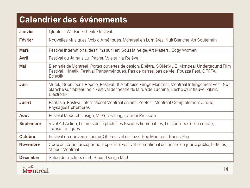 14 Calendrier des événements JanvierIgloofest, Wildside Theatre festival FévrierNouvelles Musiques, Voix dAmériques, Montréal en Lumières, Nuit Blanch