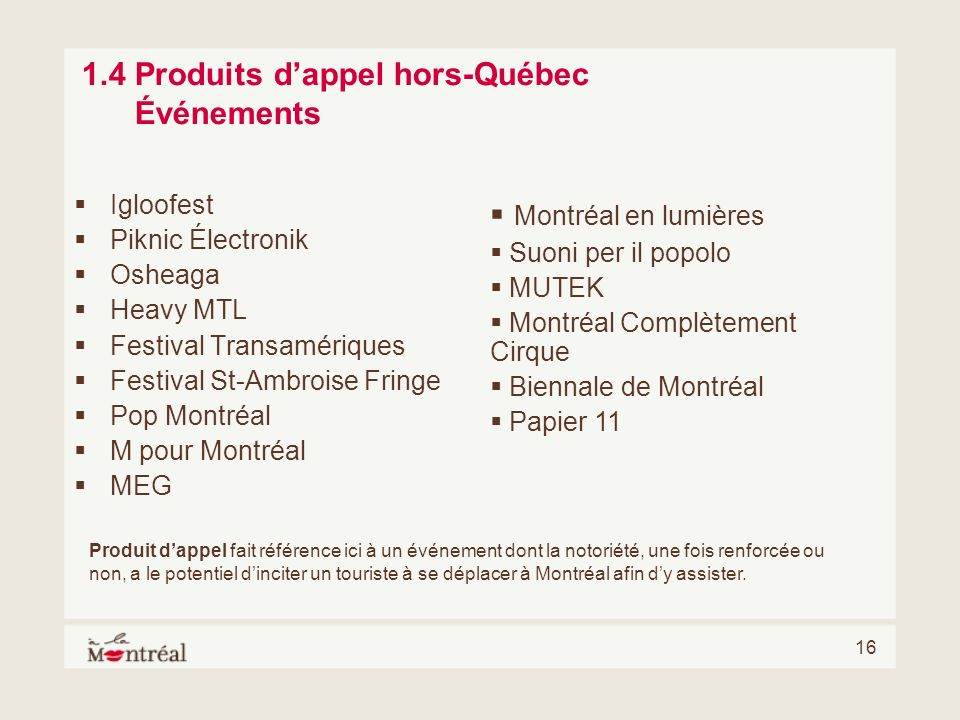 16 1.4 Produits dappel hors-Québec Événements Igloofest Piknic Électronik Osheaga Heavy MTL Festival Transamériques Festival St-Ambroise Fringe Pop Mo