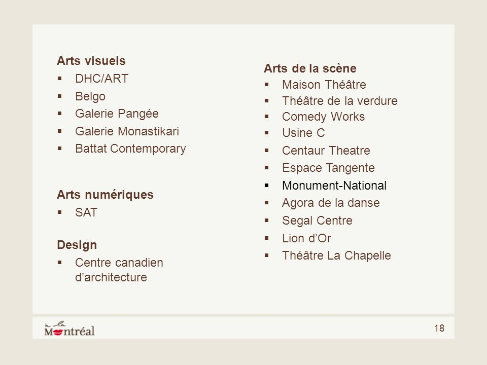 18 Arts visuels DHC/ART Belgo Galerie Pangée Galerie Monastikari Battat Contemporary Arts numériques SAT Arts de la scène Maison Théâtre Théâtre de la