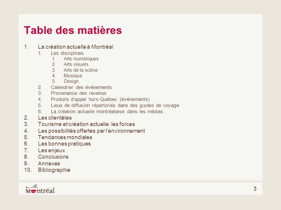 3 Table des matières 1.La création actuelle à Montréal 1.Les disciplines 1.Arts numériques 2.Arts visuels 3.Arts de la scène 4.Musique 5.Design 2.Cale