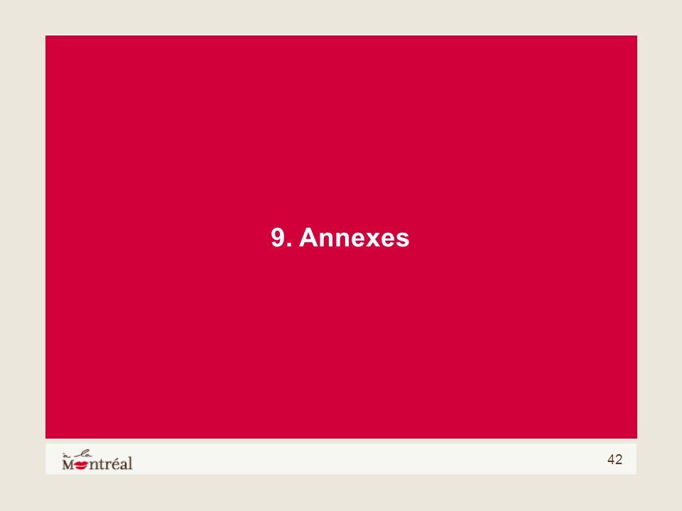 42 9. Annexes