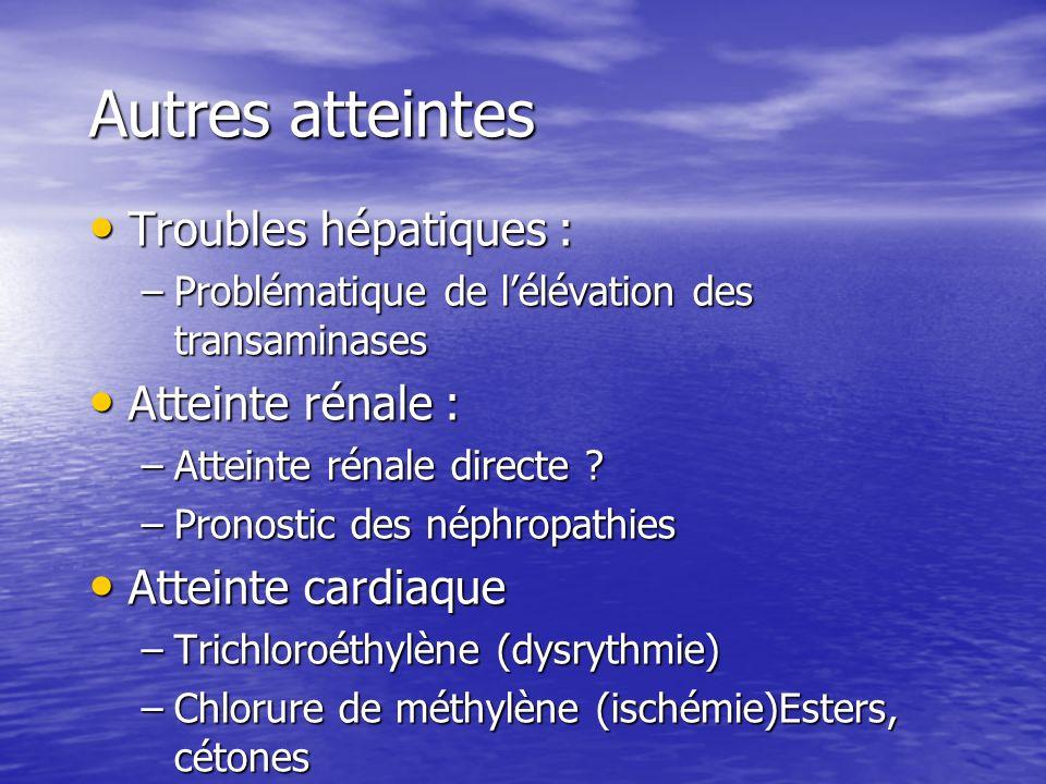 Autres atteintes Troubles hépatiques : Troubles hépatiques : –Problématique de lélévation des transaminases Atteinte rénale : Atteinte rénale : –Attei