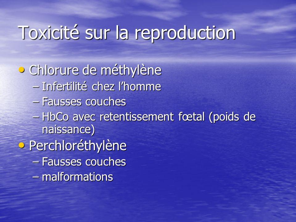 Toxicité sur la reproduction Chlorure de méthylène Chlorure de méthylène –Infertilité chez lhomme –Fausses couches –HbCo avec retentissement fœtal (po