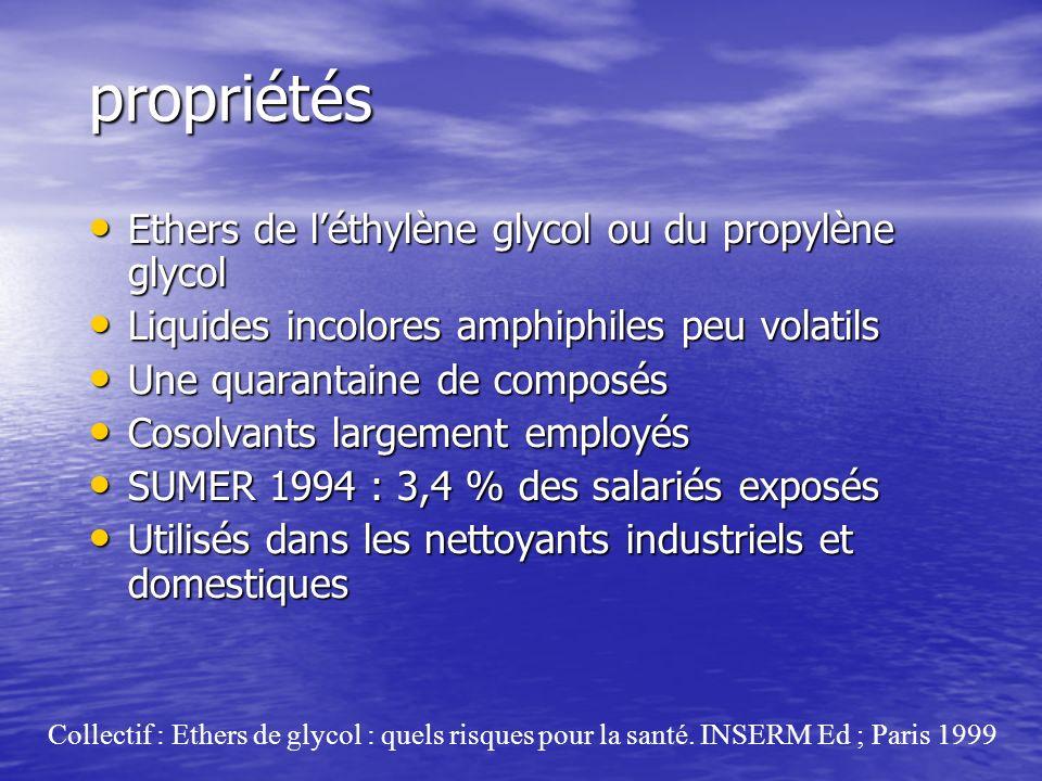 propriétés Ethers de léthylène glycol ou du propylène glycol Ethers de léthylène glycol ou du propylène glycol Liquides incolores amphiphiles peu vola