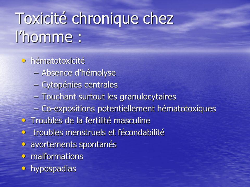 Toxicité chronique chez lhomme : hématotoxicité hématotoxicité –Absence dhémolyse –Cytopénies centrales –Touchant surtout les granulocytaires –Co-expo