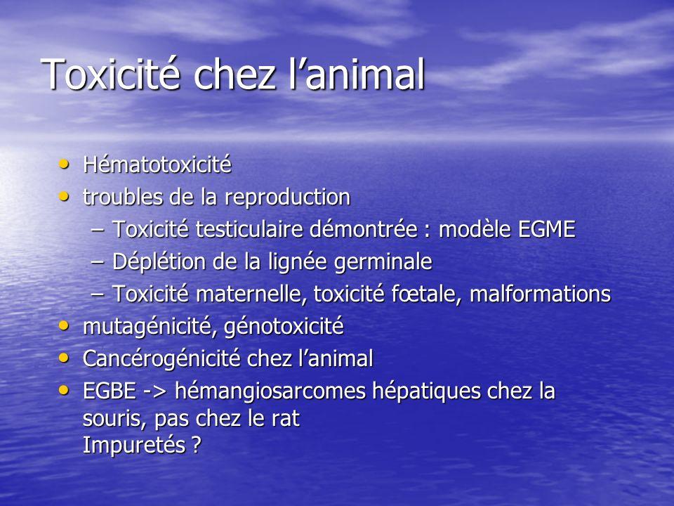 Toxicité chez lanimal Toxicité chez lanimal Hématotoxicité Hématotoxicité troubles de la reproduction troubles de la reproduction –Toxicité testiculai