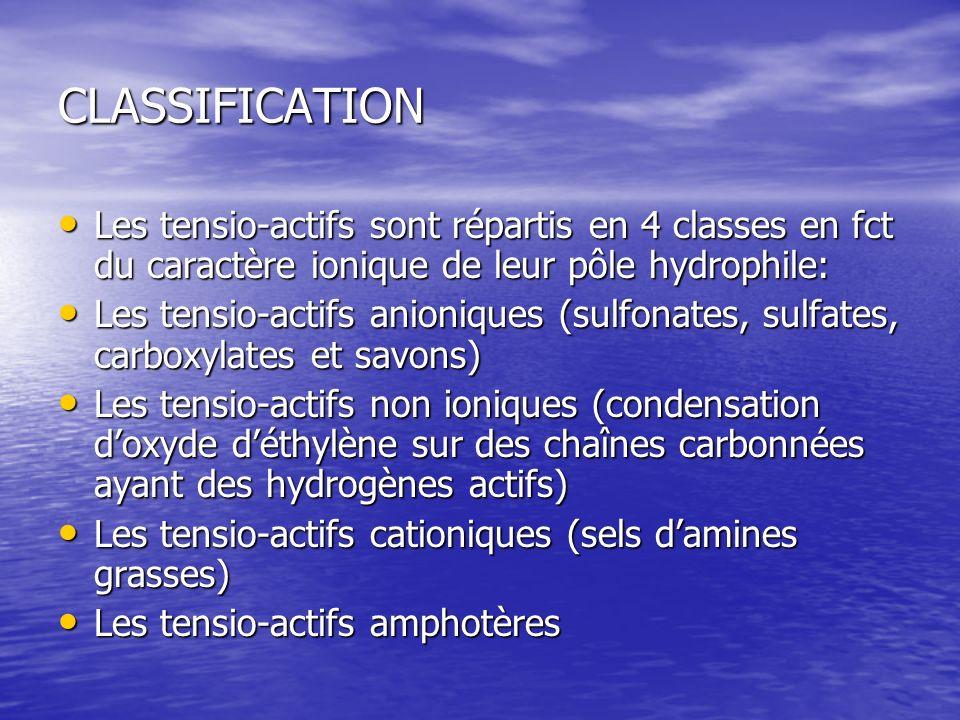 CLASSIFICATION Les tensio-actifs sont répartis en 4 classes en fct du caractère ionique de leur pôle hydrophile: Les tensio-actifs sont répartis en 4
