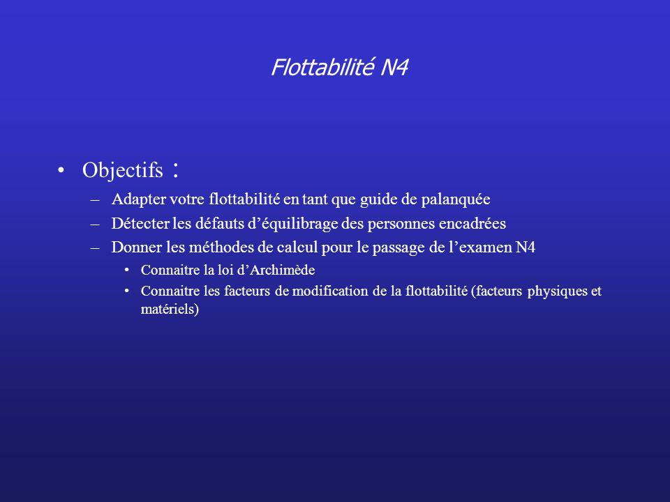 Flottabilité N4 Objectifs : –Adapter votre flottabilité en tant que guide de palanquée –Détecter les défauts déquilibrage des personnes encadrées –Don
