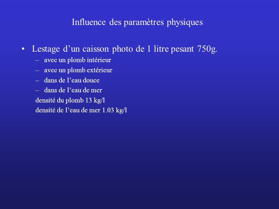 Influence des paramètres physiques Lestage dun caisson photo de 1 litre pesant 750g. –avec un plomb intérieur –avec un plomb extérieur –dans de leau d