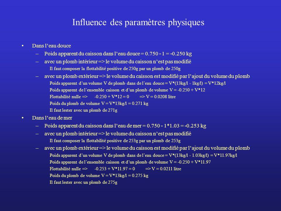 Influence des paramètres physiques Dans leau douce –Poids apparent du caisson dans leau douce = 0.750 - 1 = -0.250 kg –avec un plomb intérieur => le v