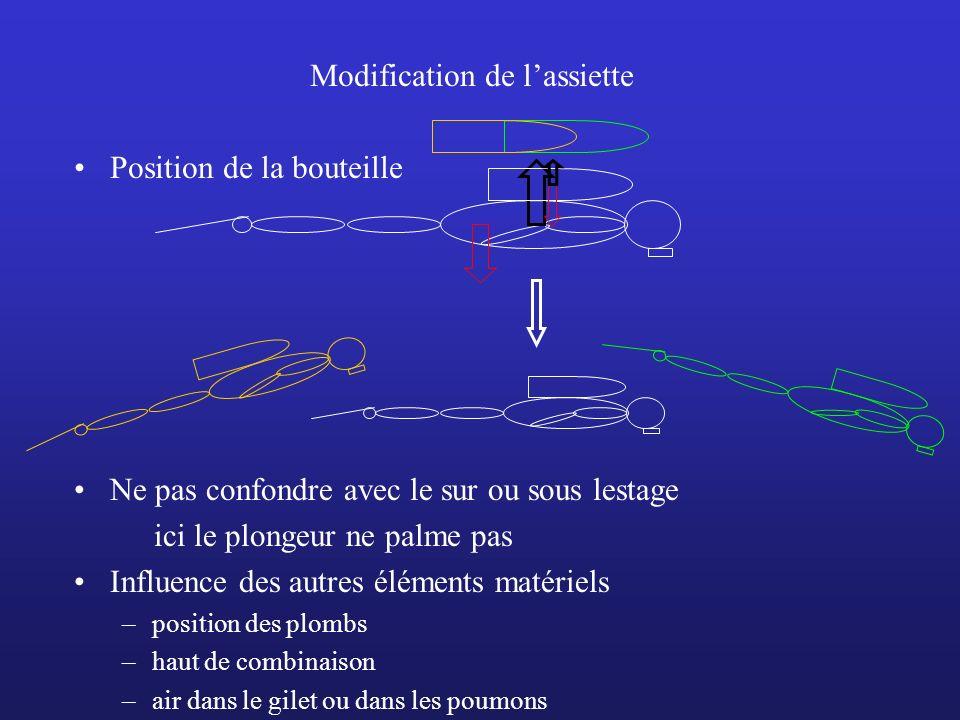 Modification de lassiette Position de la bouteille Ne pas confondre avec le sur ou sous lestage ici le plongeur ne palme pas Influence des autres élém
