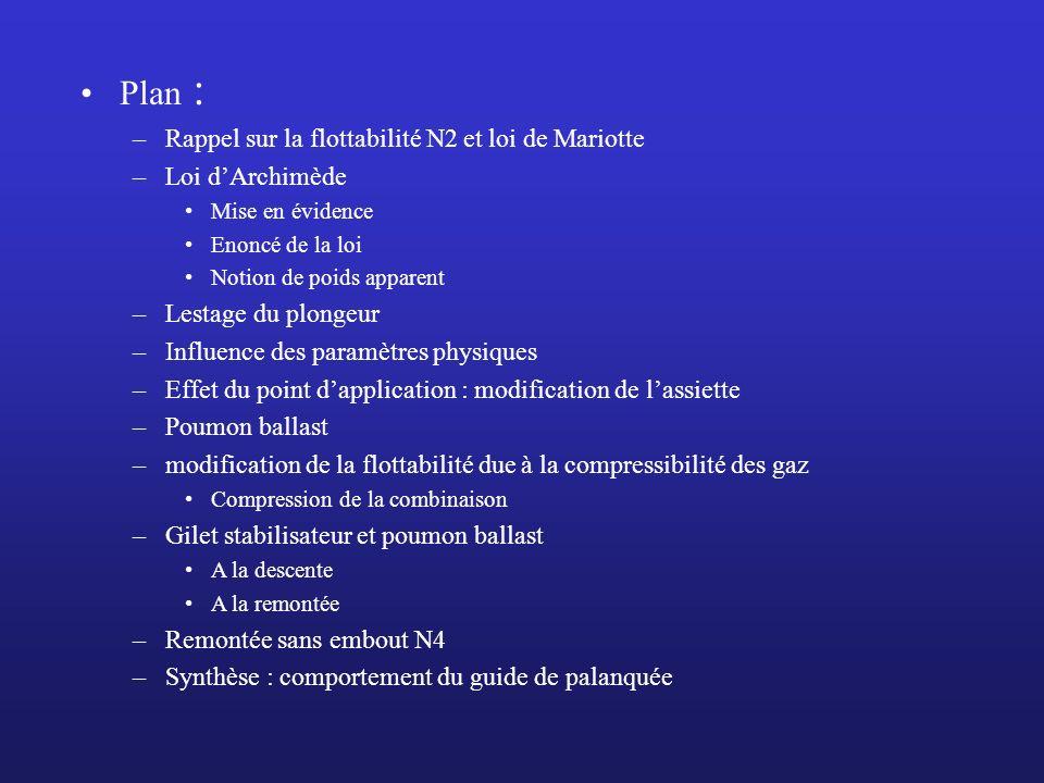 Plan : –Rappel sur la flottabilité N2 et loi de Mariotte –Loi dArchimède Mise en évidence Enoncé de la loi Notion de poids apparent –Lestage du plonge