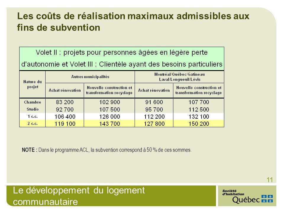 Le développement du logement communautaire 11 NOTE : Dans le programme ACL, la subvention correspond à 50 % de ces sommes. Les coûts de réalisation ma