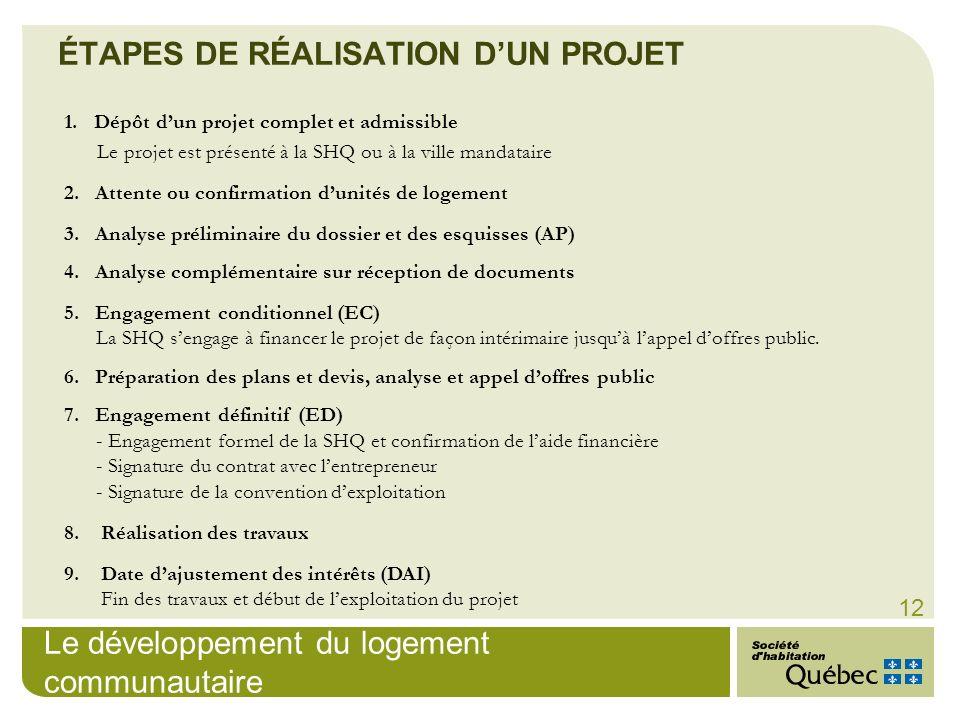Le développement du logement communautaire 12 1. Dépôt dun projet complet et admissible Le projet est présenté à la SHQ ou à la ville mandataire 2. At