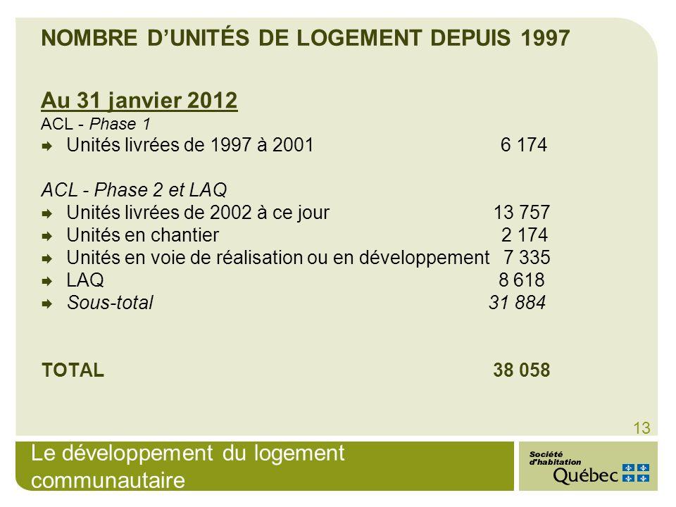 Le développement du logement communautaire 13 Au 31 janvier 2012 ACL - Phase 1 Unités livrées de 1997 à 2001 6 174 ACL - Phase 2 et LAQ Unités livrées