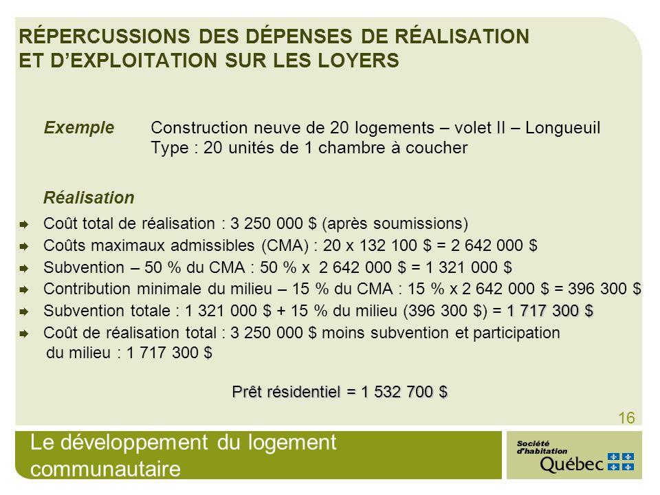 Le développement du logement communautaire 16 ExempleConstruction neuve de 20 logements – volet II – Longueuil Type : 20 unités de 1 chambre à coucher