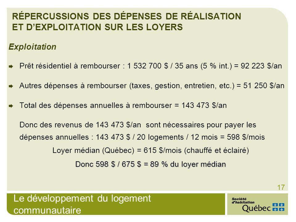 Le développement du logement communautaire 17 Exploitation Prêt résidentiel à rembourser : 1 532 700 $ / 35 ans (5 % int.) = 92 223 $/an Autres dépens