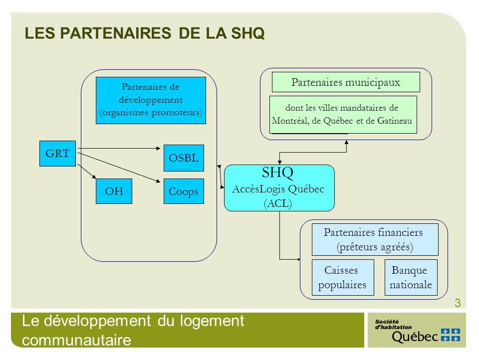 Le développement du logement communautaire 3 Caisses populaires Partenaires financiers (prêteurs agréés) Banque nationale Villes mandataires: Montréal