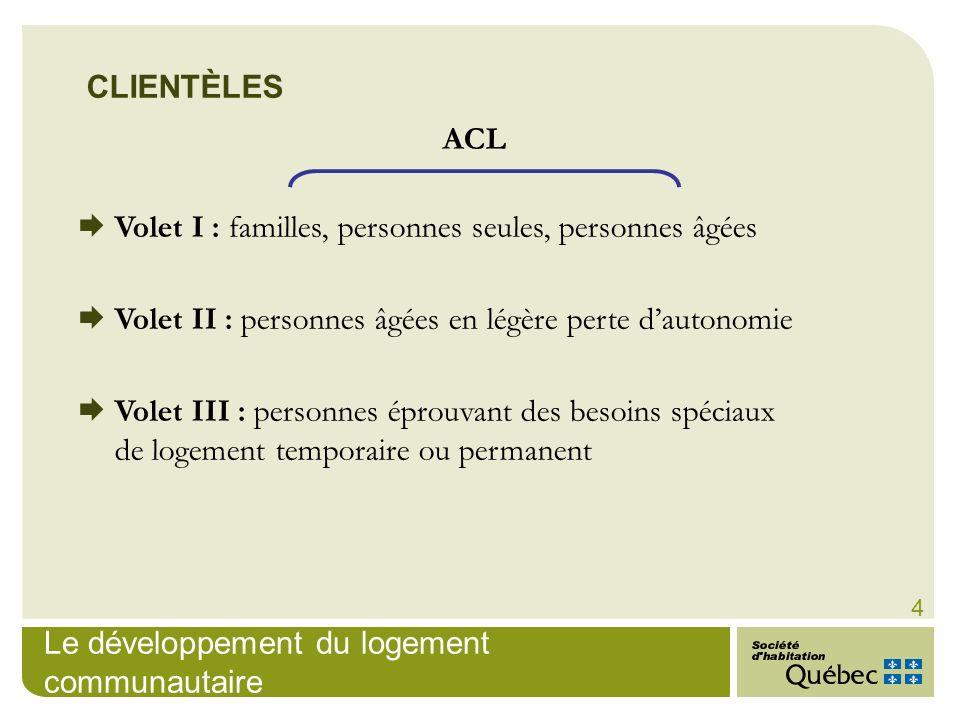 Le développement du logement communautaire 4 CLIENTÈLES ACL Volet I : familles, personnes seules, personnes âgées Volet II : personnes âgées en légère