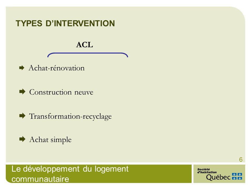Le développement du logement communautaire 6 TYPES DINTERVENTION ACL Achat-rénovation Construction neuve Transformation-recyclage Achat simple