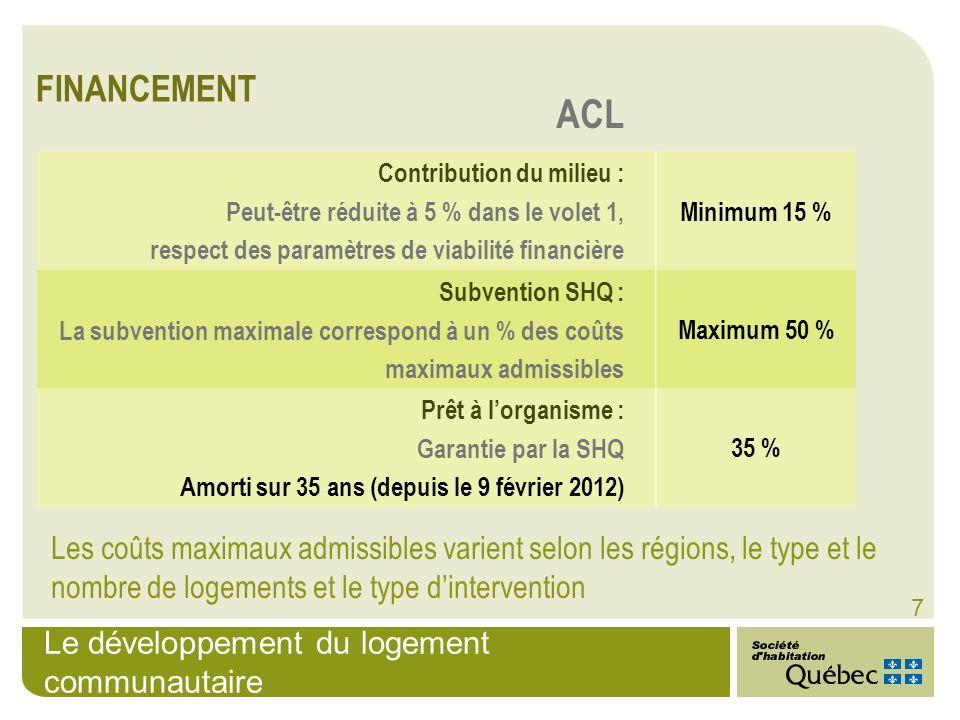 Le développement du logement communautaire 7 ACL Contribution du milieu : Peut-être réduite à 5 % dans le volet 1, respect des paramètres de viabilité
