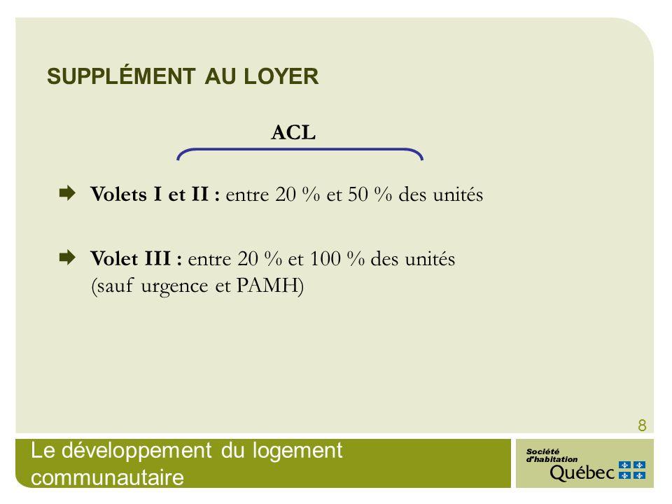 Le développement du logement communautaire 8 SUPPLÉMENT AU LOYER ACL Volets I et II : entre 20 % et 50 % des unités Volet III : entre 20 % et 100 % de
