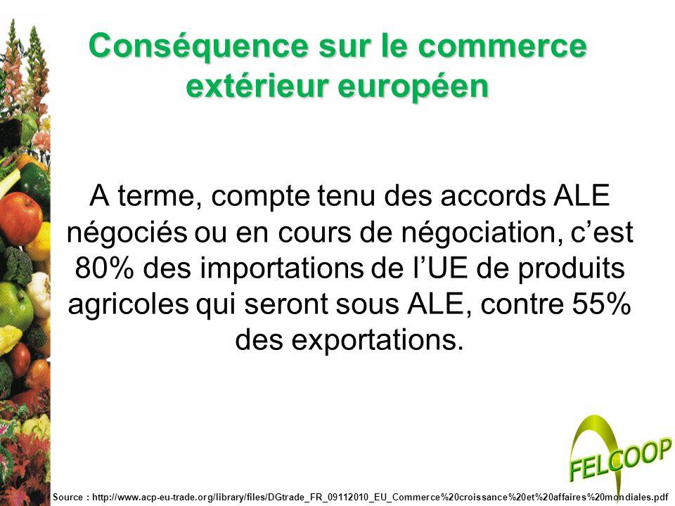 Conséquence sur le commerce extérieur européen A terme, compte tenu des accords ALE négociés ou en cours de négociation, cest 80% des importations de