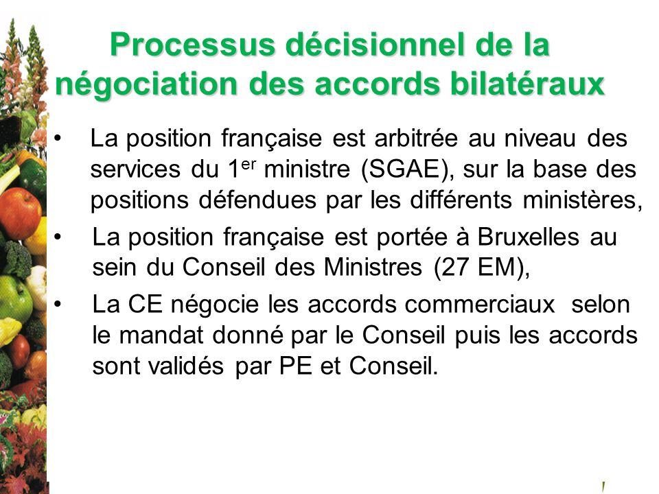 Processus décisionnel de la négociation des accords bilatéraux La position française est arbitrée au niveau des services du 1 er ministre (SGAE), sur