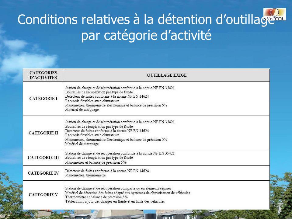 Conditions relatives à la détention doutillage par catégorie dactivité