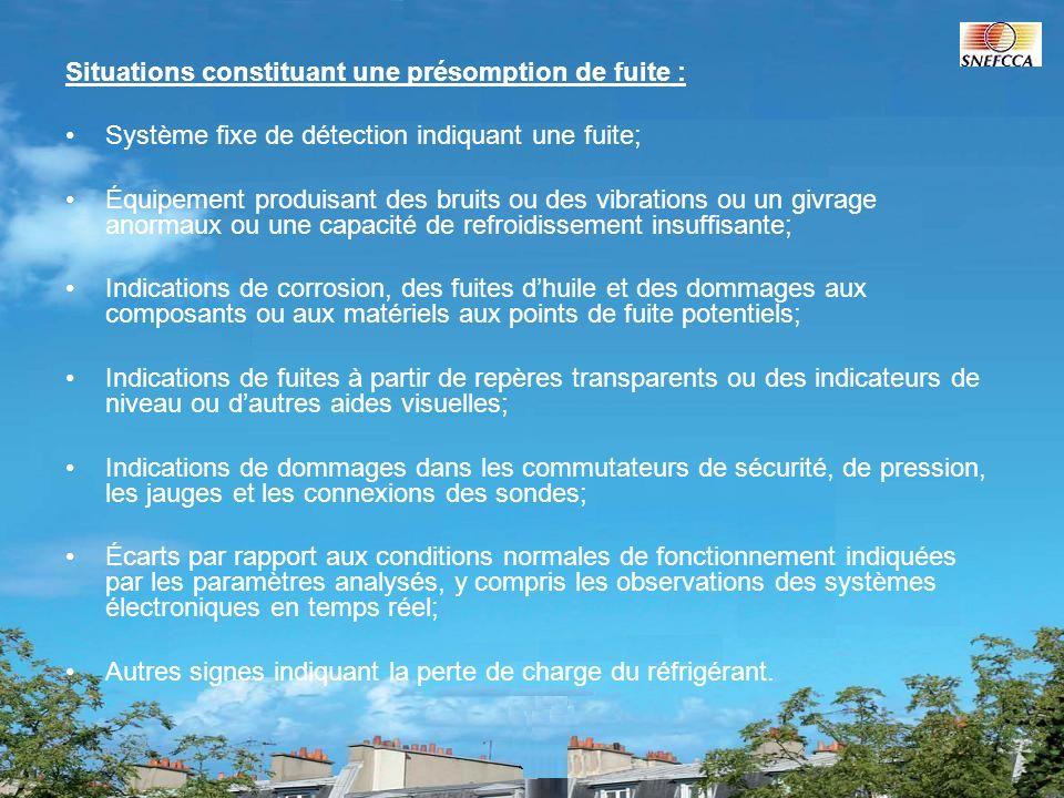 Situations constituant une présomption de fuite : Système fixe de détection indiquant une fuite; Équipement produisant des bruits ou des vibrations ou