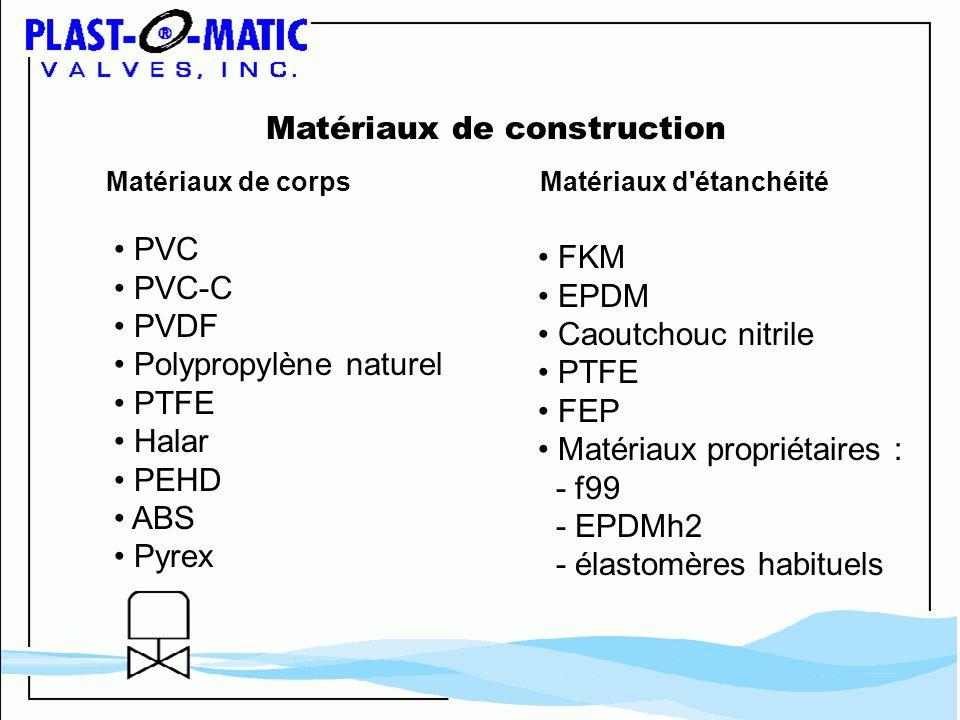 Matériaux de construction PVC PVC-C PVDF Polypropylène naturel PTFE Halar PEHD ABS Pyrex FKM EPDM Caoutchouc nitrile PTFE FEP Matériaux propriétaires