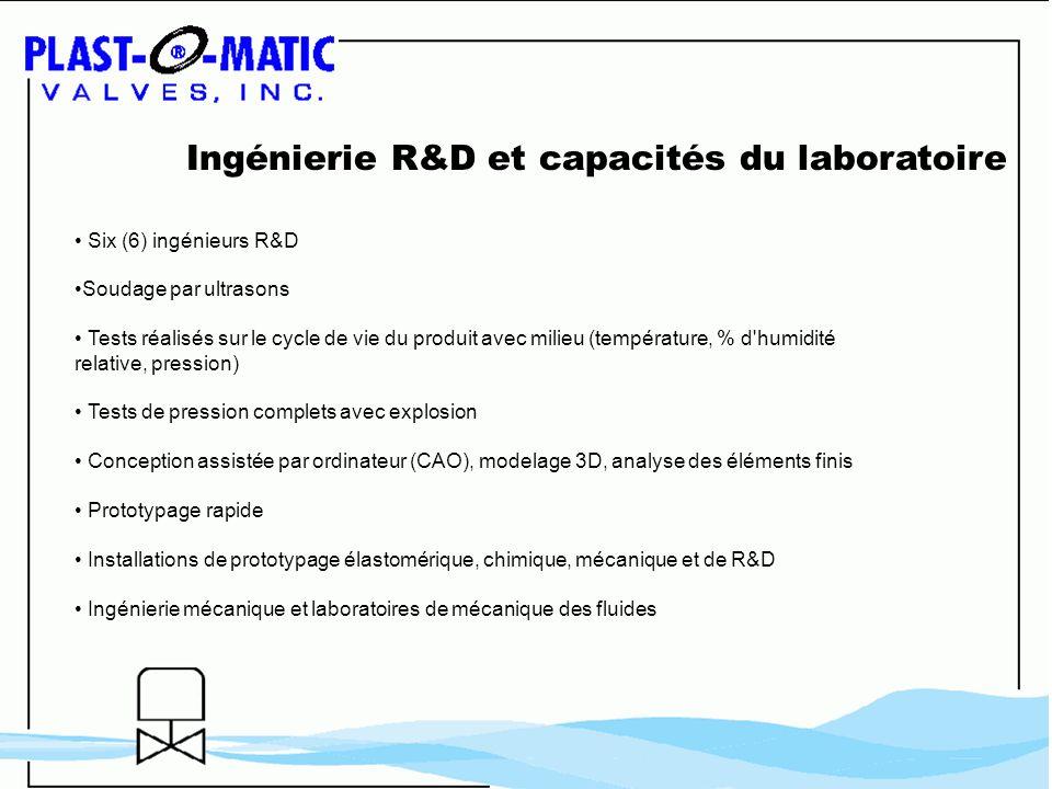 Ingénierie R&D et capacités du laboratoire Six (6) ingénieurs R&D Soudage par ultrasons Tests réalisés sur le cycle de vie du produit avec milieu (tem