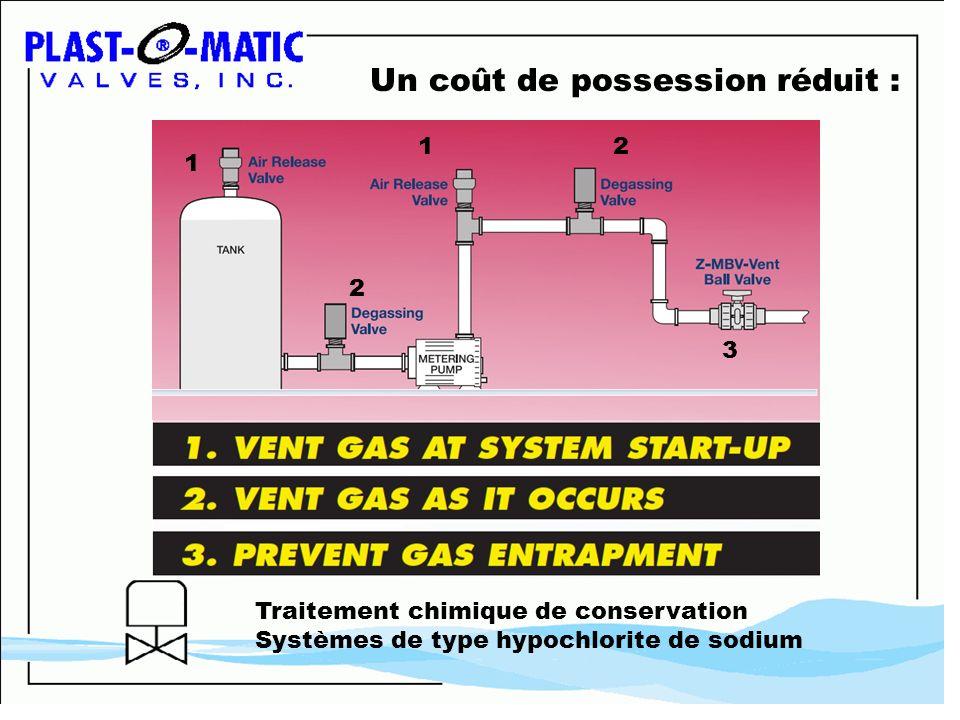 Un coût de possession réduit : Traitement chimique de conservation Systèmes de type hypochlorite de sodium 1 1 2 2 3