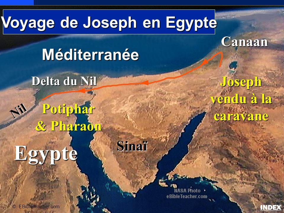 Egypte Nil Delta du Nil Méditerranée Sinaï Canaan © EBibleTeacher.com Voyage de Joseph en Egypte Joseph vendu à la caravane Potiphar & Pharaon Voyage