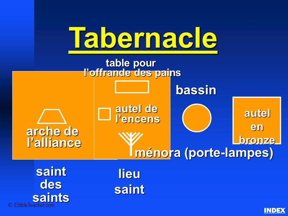 Tabernacle saintdessaints lieusaint bassin autel en bronze arche de lalliance table pour loffrande des pains ménora (porte-lampes) autel de lencens ©