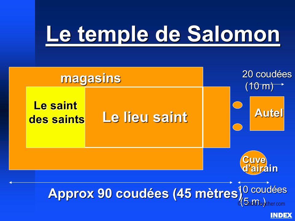Le temple de Salomon Approx 90 coudées (45 mètres) Le saint des saints des saints Le lieu saint magasins 10 coudées (5 m.) (5 m.) Cuvedairain Autel 20