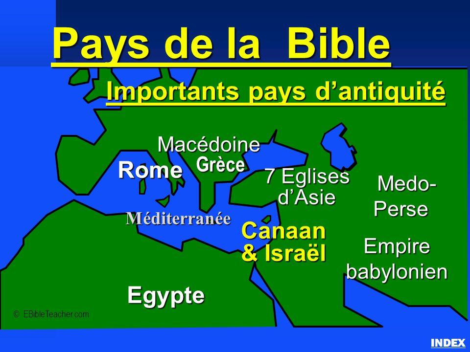 Rome Macédoine Empire babylonien Canaan & Israël Egypte Medo- Perse Medo- Perse Méditerranée Importants pays dantiquité Grèce 7 Eglises dAsie Pays de