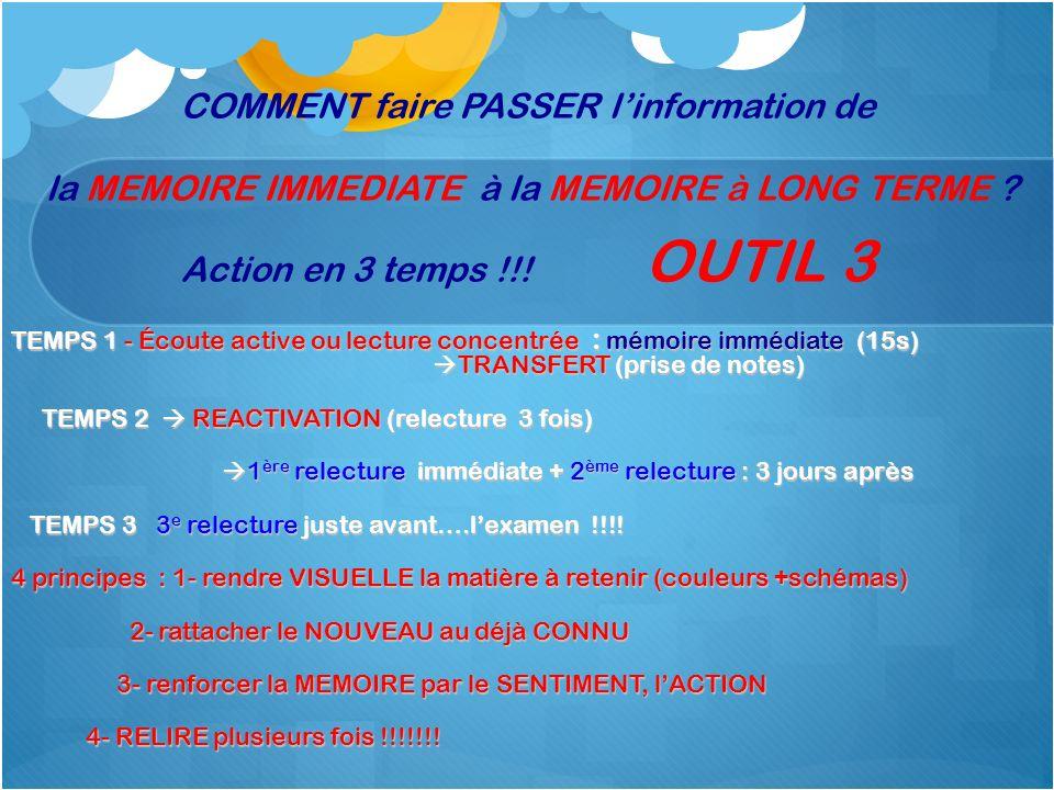 COMMENT faire PASSER linformation de la MEMOIRE IMMEDIATE à la MEMOIRE à LONG TERME ? Action en 3 temps !!! OUTIL 3 TEMPS 1 - Écoute active ou lecture