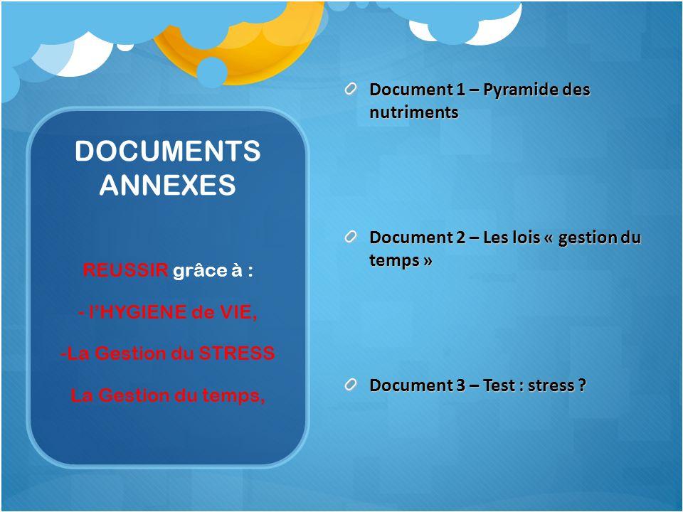 DOCUMENTS ANNEXES Document 1 – Pyramide des nutriments Document 2 – Les lois « gestion du temps » Document 3 – Test : stress ? REUSSIR grâce à : - lHY