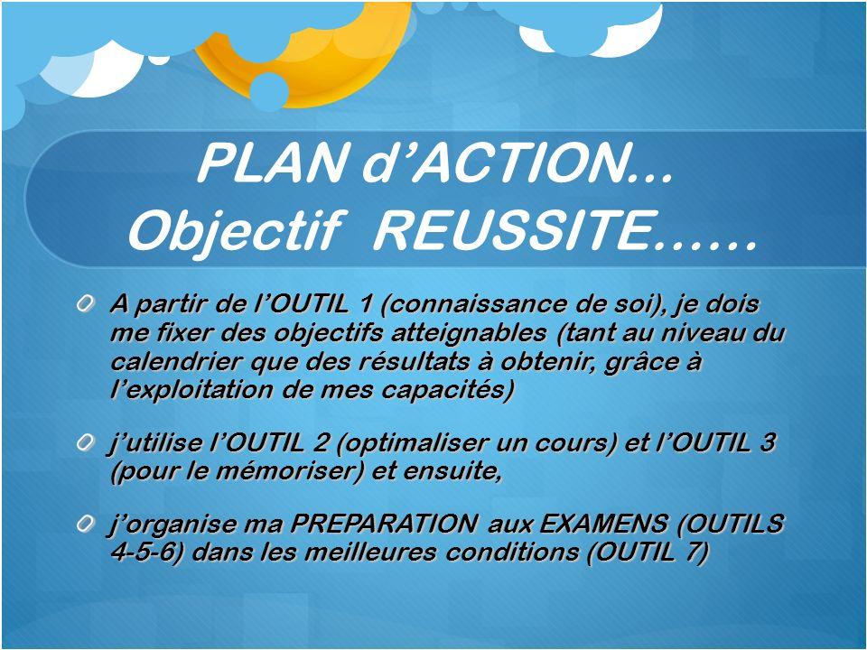 PLAN dACTION... Objectif REUSSITE…… A partir de lOUTIL 1 (connaissance de soi), je dois me fixer des objectifs atteignables (tant au niveau du calendr