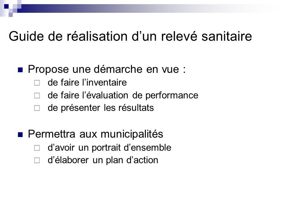 Propose une démarche en vue : de faire linventaire de faire lévaluation de performance de présenter les résultats Permettra aux municipalités davoir u
