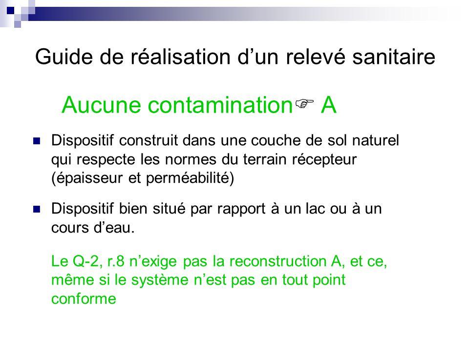 Aucune contamination A Dispositif construit dans une couche de sol naturel qui respecte les normes du terrain récepteur (épaisseur et perméabilité) Di